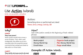list of 21 great call to action verbs brandongaille com
