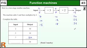 Functional Math Worksheets Function Machines Gcse Maths Foundation Revision Exam Paper