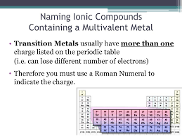 naming ionic compounds containing a multivalent metal ppt download