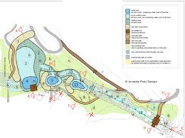 berry sport and recreation centre nature play area annette