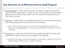 gmp audit report template effective gmp auditing strategies ppt