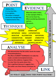 petal literature writing scaffold by rebeccazn teaching