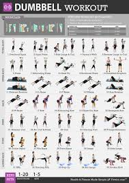 Home Yoga Routine by Fitwirr Women U0027s Poster For Dumbbell Exercises 19 X 27 Get In