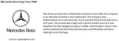mercedes market mercedes brand analysis simcon