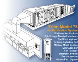 Kitchen Exhaust System Design Photo Kitchen Suppression System Images Kitchen Exhaust