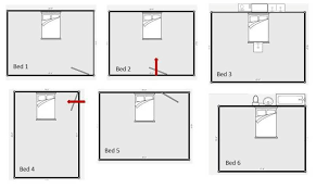 Bed Placement In Bedroom Feng Shui Master Bedroom Bed Placement Memsaheb Net