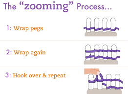 introducing u2026 zippy loom knitting board blog