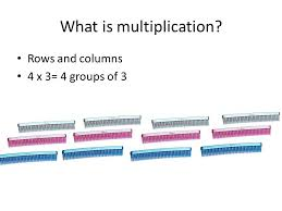 what is multiplication multiplication made easy ppt