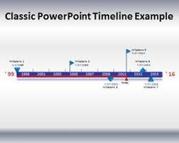 ppt timeline template classic powerpoint timeline template