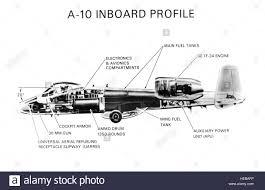 Fairchild Fairchild Republic A 10 Inboard Profile Drawing Stock Photo