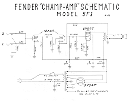 reading schematics