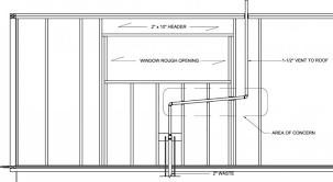 Kitchen Sink Venting Interior Design Ideas - Kitchen sink venting