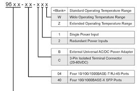 10g nid 10 gigabit ethernet demarcation