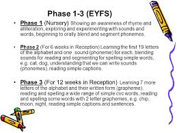 phonics and reading workshop for year 1 parents tuesday 8 th