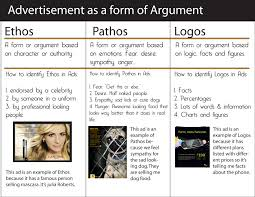 sample rhetorical analysis essay ap english ethos pathos logos examples creative teaching ideas for great examples of ethos pathos and logos from the sac high media lab