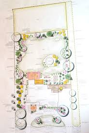 garden landscaping designs design idea download idolza