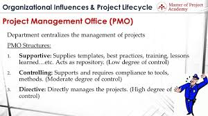 master of project academy project management office pmo
