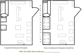 Coffee Shop Floor Plans A Typical Starbucks Floor Plan And How A Starbucks Floor Plan