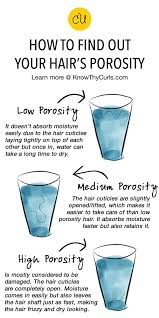 how to take care of the hair cuticle best 25 hair porosity ideas on pinterest afro hair treatment