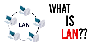 Home Area Network Design by Local Area Network Lan Explained Youtube