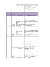 grade8 english ltp term1 reading comprehension narration