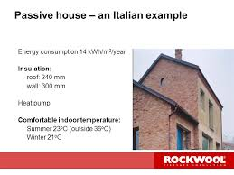Comfortable Indoor Temperature 1 Picking The Lowest Hanging Fruit Energy Efficient Buildings The
