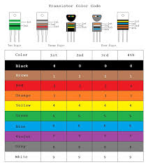 color codes from resistors to ics color codes 12 steps with pictures