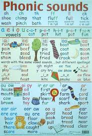 ideas of teaching my 3 year old to read and write about worksheet