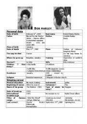 bob marley history biography english worksheets bob marley