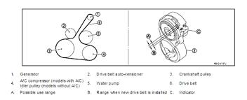 2008 nissan x trail belt diagram fixya