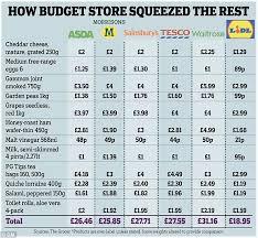 si e social lidl waitrose slashes price of as lidl is named cheapest supermarket
