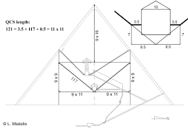 pyramid hieroglyphs likely engineering numbers technology