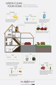 64 best living green cleaning tips images on pinterest cleaning