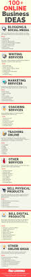 127 best infographics images on pinterest infographics content