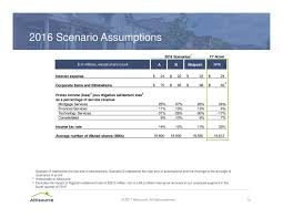 altisource portfolio solutions sa 2016 q4 results earnings