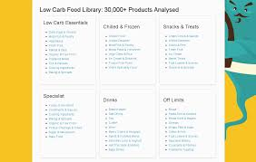 food low carb foods