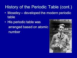 Why Was The Periodic Table Developed Chapter 5 Cont The Periodic Table History Of The Periodic