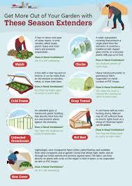 gardening tips for winter season container gardening ideas