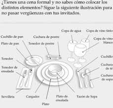 Formal Setting Of A Table Table Setting Diagram Placemat Table Setting Diagram Table
