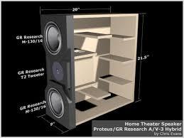 Bookshelf Speaker Design Hoffman U0027s Iron Laws Of Speaker Building Speaker Design