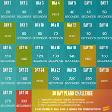 Challenge Technique 30 Day Plank Challenge From 20 Sec To 5 Mins