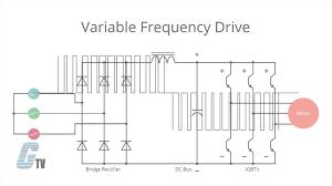 dol starter wiring diagram on images free download images and vfd
