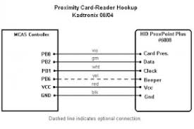 hid prox reader wiring diagram 4k wallpapers