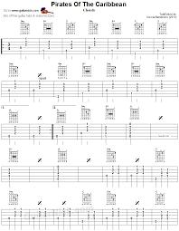 corvette chords of the caribbean guitar chords 1 tablatures guitare