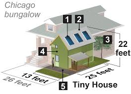 How To Make Blueprints For A House by Tiny Homes Being Built For The Homeless Chicago Tribune