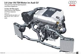 frankfurt iaa the audi q7 in depth fourtitude com