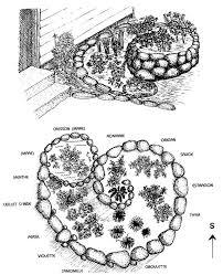 porte de la cuisine pente en spirale pour plantes aromatiques a la porte de la