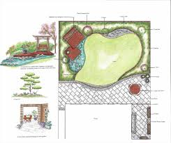 design plans residential landscape architecture backyard with