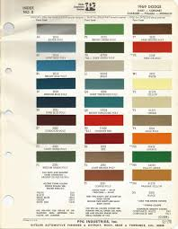 1969 dodge charger light green poly code f3 car paint color kit