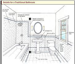 Bathroom Design Planning Tool Bathroom Design Planbathroom Bathroom Design Layout Master